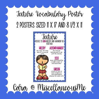 Texture Vocabulary Poster