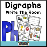 Ph Digraph Read and Write the Room