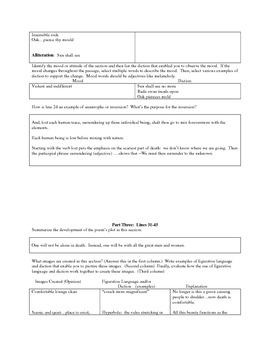 Thanatopsis Unit Plan