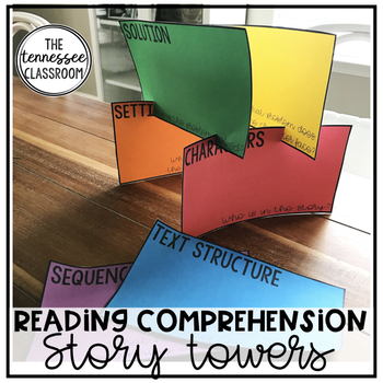 Story Comprehension Strategy: Story Towers