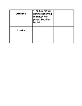 Thank You M'am Characterization Chart