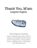 Thank You M'am Plot Diagram Activity