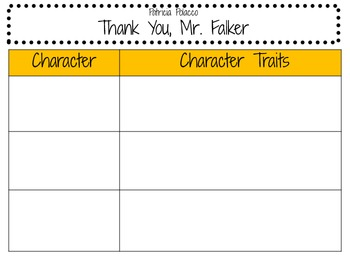 Thank You, Mr. Falker by Patricia Polacco: Characters, Setting, and Plot