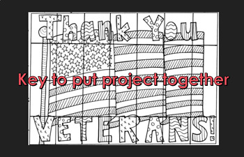 Thank You Veterans Collaboration Poster- Veterans Day Activity