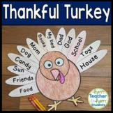 Thankful Turkey Craft: I am Thankful For Turkey [Thankful Turkey craft template]