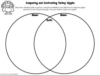 Thankful for Me Turkey Glyph