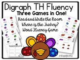 Thanksgiving Digraph th