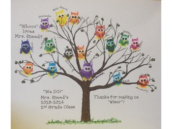 Thanks for making us WISER-owl class tree