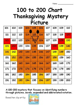 Thanksgiving 100 to 200 Chart Mystery Picture
