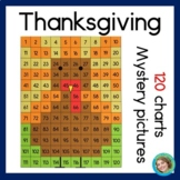 Thanksgiving 120 Chart Mystery Pictures