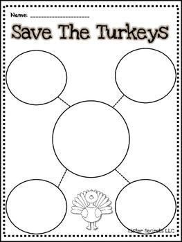 Thanksgiving Across the Curriculum