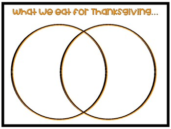 Thanksgiving Activities!