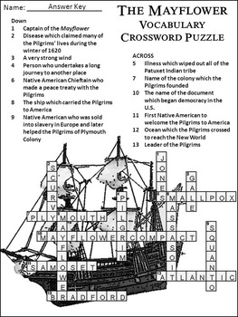 Thanksgiving History Activities: The Mayflower Activity Packet