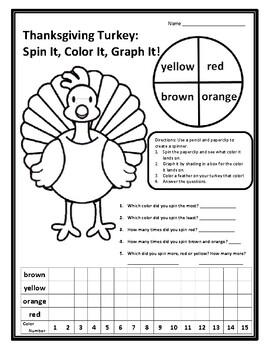 Thanksgiving Activities 2nd Grade Thanksgiving Math & Language Thanksgiving 2nd