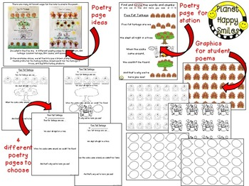 Thanksgiving Activity ~ Five Fat Turkeys Poetry Activity