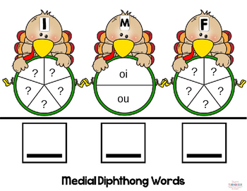 Thanksgiving Activity: Turkey Spinner Word Building Activities