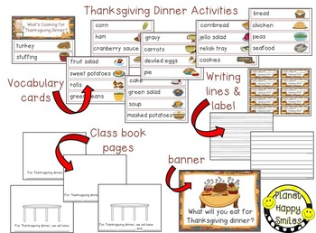 Thanksgiving Activity ~ What is Cooking for Thanksgiving Dinner? Activities