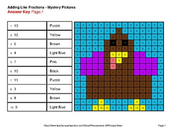 Adding Like Fractions - Color-By-Number Thanksgiving Math Mystery Pictures