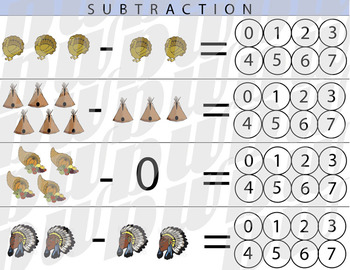 Thanksgiving Addition & Subtraction Visuals