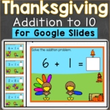 Thanksgiving Addition to 10 Google Classroom Digital Dista