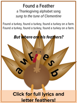 Thanksgiving Alphabet Song, Turkey Song, Preschool Thanksgiving