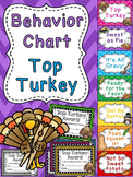 Thanksgiving Behavior Chart