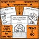 Thanksgiving Binary Code STEM Activities