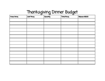 Thanksgiving Budget!