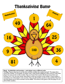 Thanksgiving Bump- Multiplication