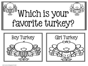 Kindergarten Thanksgiving Bundle: Pilgrims & Turkeys