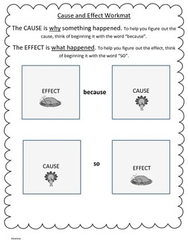 Thanksgiving Cause and Effect Cards