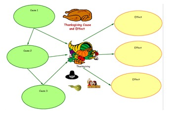 Thanksgiving Cause/Effect Graphic Organizer