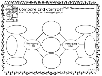 Thanksgiving! Close Reads and Activities