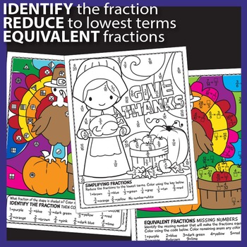 Thanksgiving Math: Color by Number Fractions