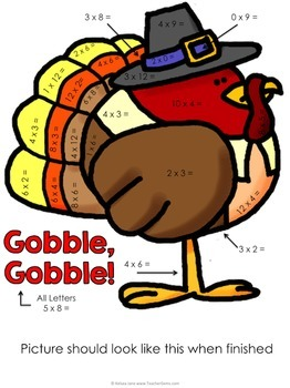 Thanksgiving Color by Number - Multiplication and Division Facts 0-12