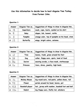 Thanksgiving Math Word Problems Activity: Combinations