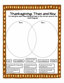 Thanksgiving Compare and Contrast: Then and Now Reading Passage and Venn Diagram