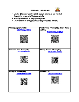 Thanksgiving Comparison Research and Text Dependent Response Writing + QR Codes