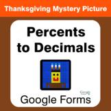 Thanksgiving: Convert Percents to Decimals - Mystery Pictu