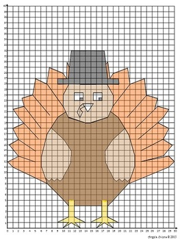 Thanksgiving Math Coordinate Graphing Mystery Picture Bundle