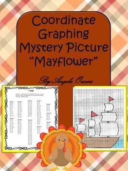 "Thanksgiving Math Coordinate Graphing Mystery Picture ""Mayflower"""