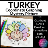 Thanksgiving Math Turkey Coordinate Graphing Picture