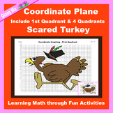 Thanksgiving Coordinate Graphing Picture: Scared Turkey