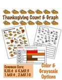 Thanksgiving Count & Graph  - Common Core Measurement & Data
