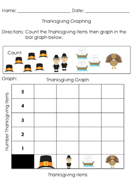 Thanksgiving Count and Graph