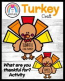 Thankful Turkey Craft and Writing for Kindergarten (Thanksgiving, Autumn)