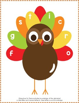 Thanksgiving Curriculum Bundle