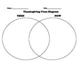 Thanksgiving Cut & Paste Venn Diagram