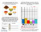 Thanksgiving Day FREEBIE!  Thanksgiving Dinner Graphing Activities