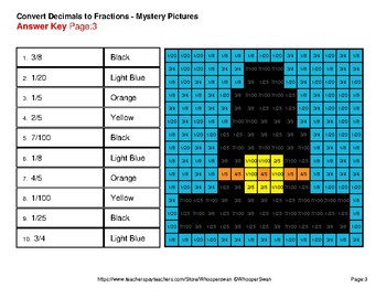 Thanksgiving: Decimals To Fractions - Color-By-Number Mystery Pictures